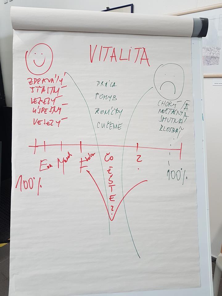 vitalita-zdravo-a-radostne-s-aktivnymi-seniormi-04.jpg